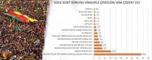 Kürdistan'ın 18 kenti: Muhtap Öcalan