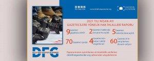 9 gazeteciye gözaltı,19 siteye erişim engeli