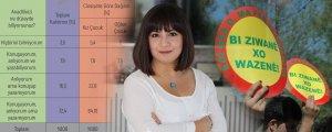 Zazakî için anayasal güvence şart