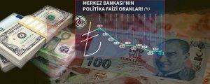 Paran kadarsın Türk iktidarı