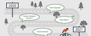 Microsoft Translator di 2020'an de êdî wergera 74 zimanan dike